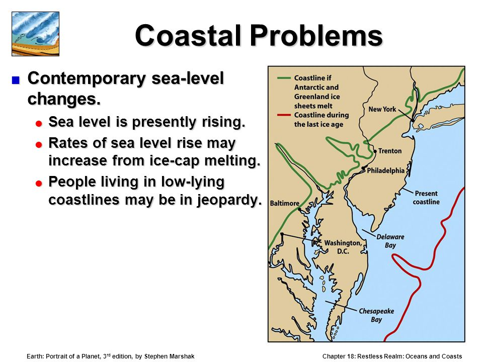Coastal Problems Contemporary sea-level changes.