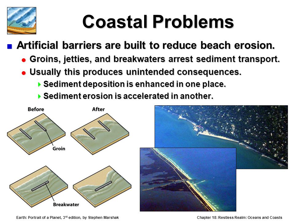 Coastal Problems Artificial barriers are built to reduce beach erosion. Groins, jetties, and breakwaters arrest sediment transport.