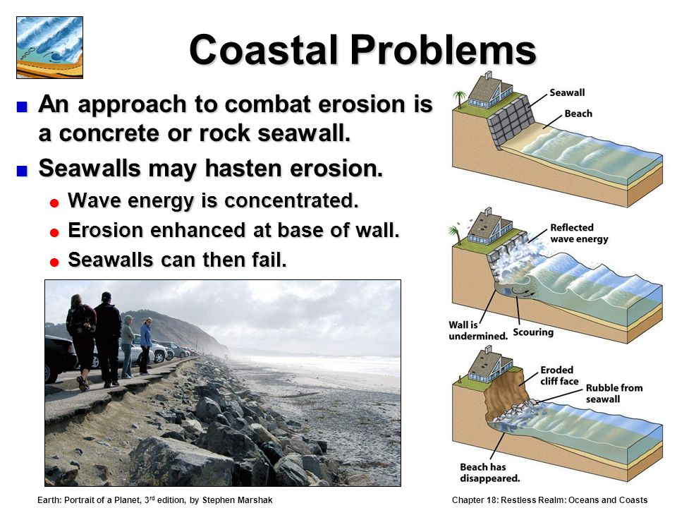 Coastal Problems An approach to combat erosion is a concrete or rock seawall. Seawalls may hasten erosion.