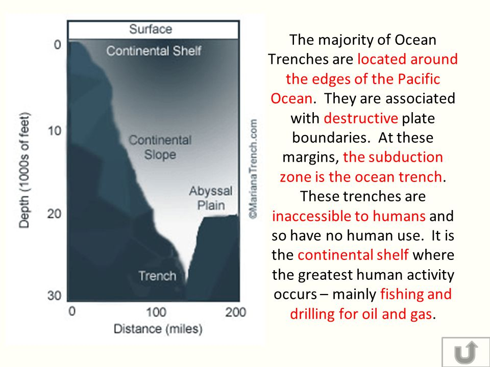 The majority of Ocean Trenches are located around the edges of the Pacific Ocean.