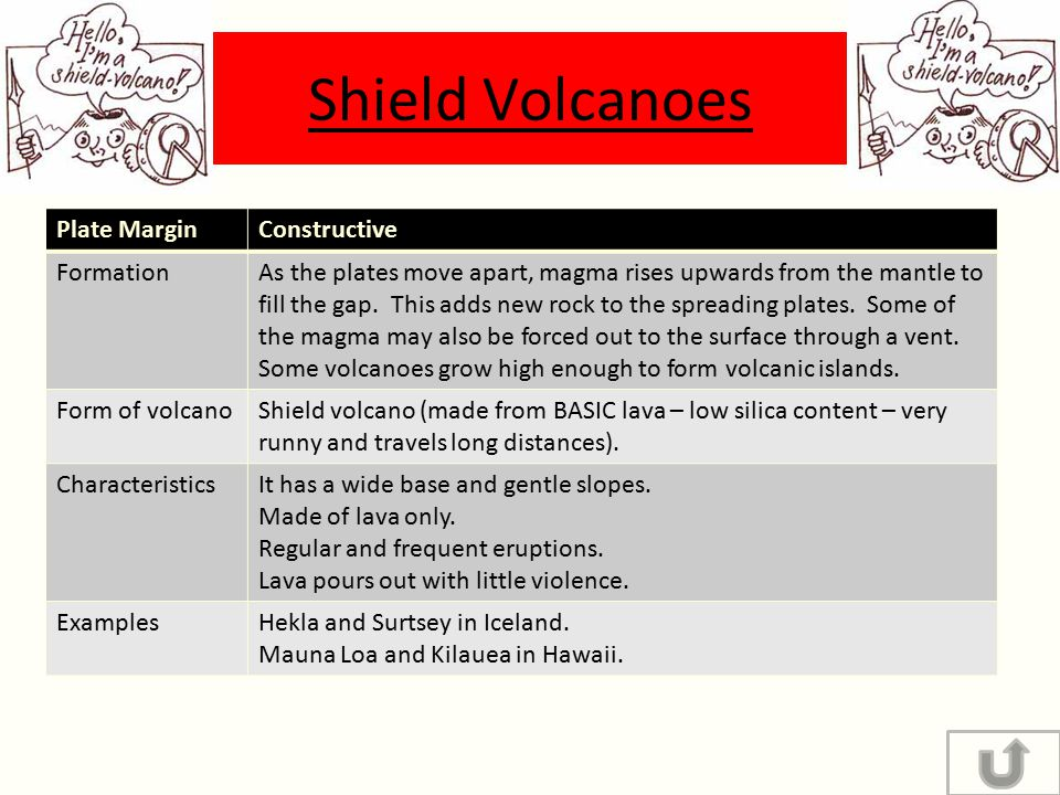 Shield Volcanoes Plate Margin Constructive Formation