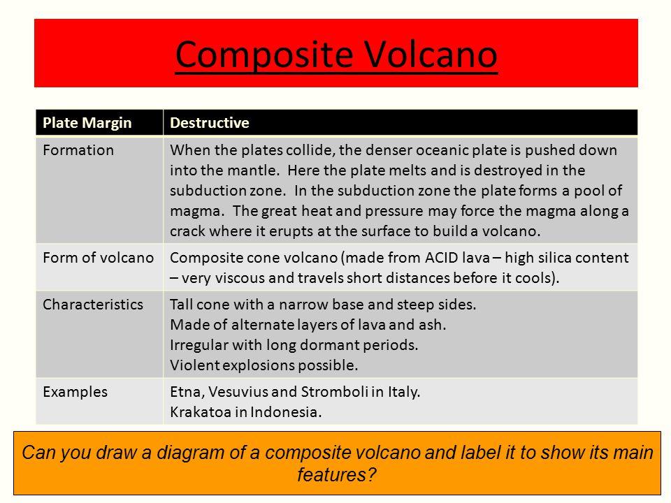 Composite Volcano Plate Margin. Destructive. Formation.