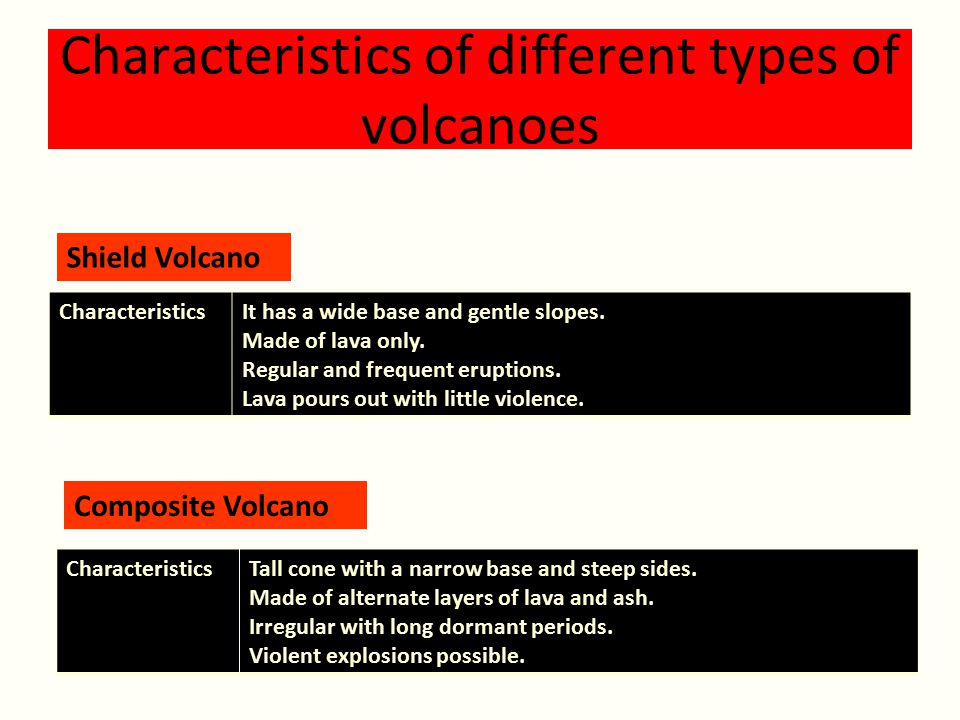 Characteristics of different types of volcanoes