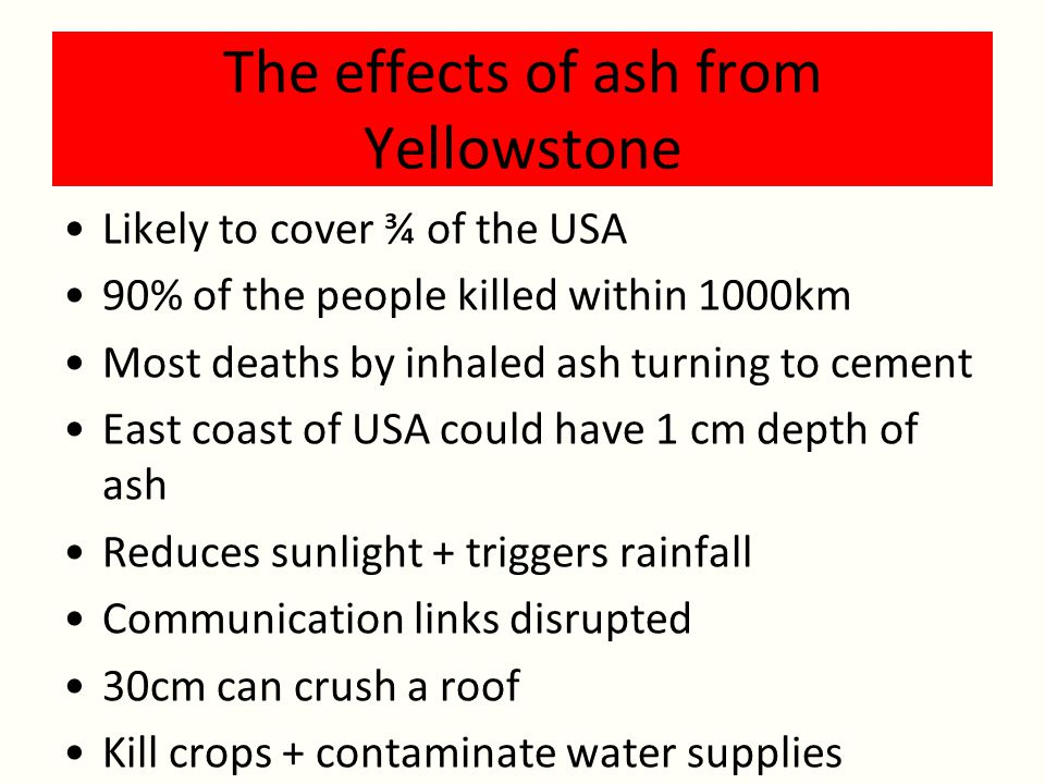The effects of ash from Yellowstone