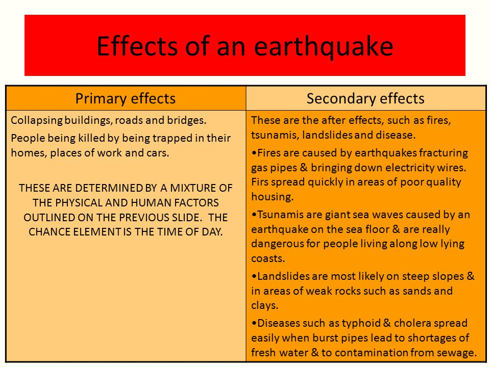 Effects of an earthquake