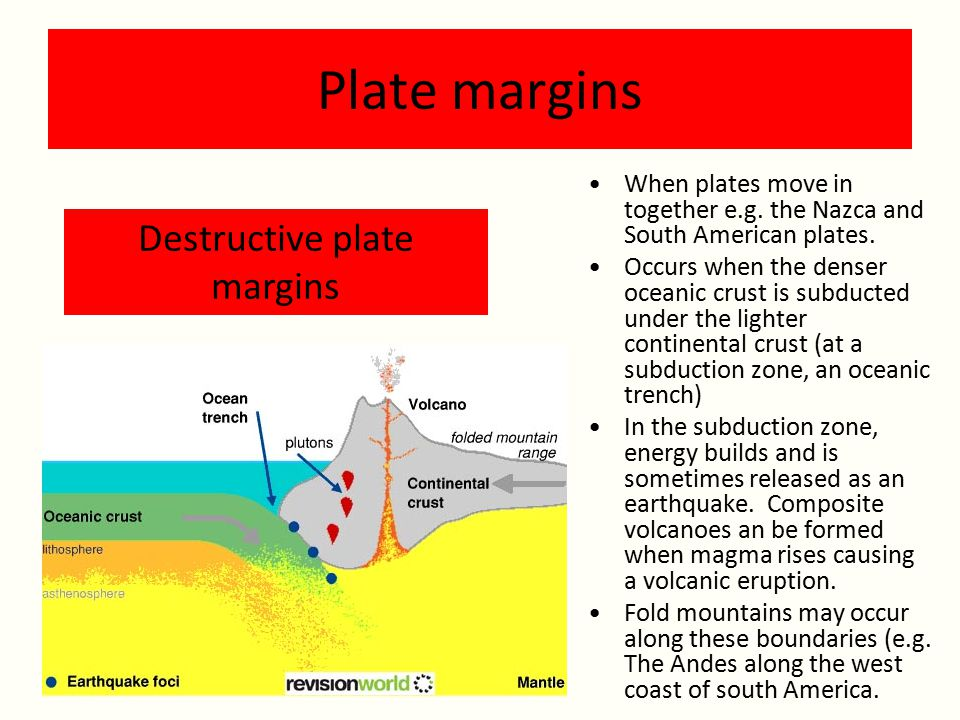 Destructive plate margins