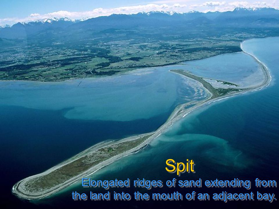 Spit Elongated ridges of sand extending from the land into the mouth of an adjacent bay.