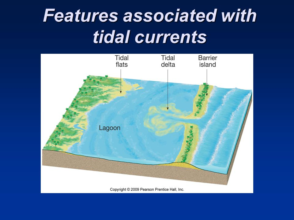 Features associated with tidal currents
