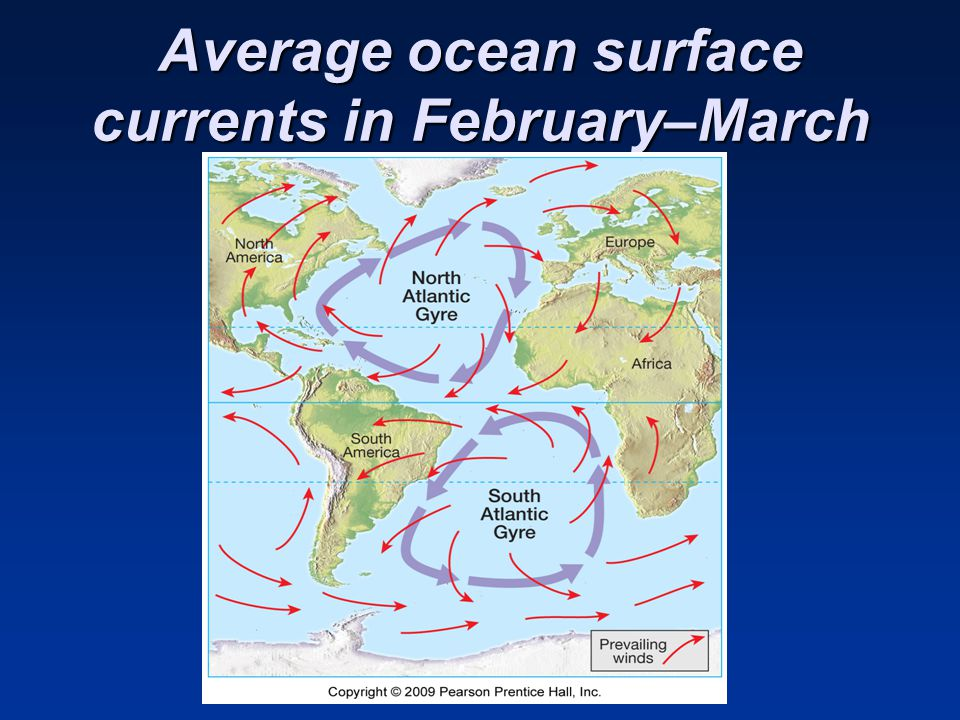 Average ocean surface currents in February–March