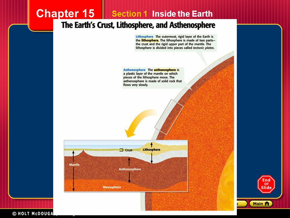 Section 1 Inside the Earth