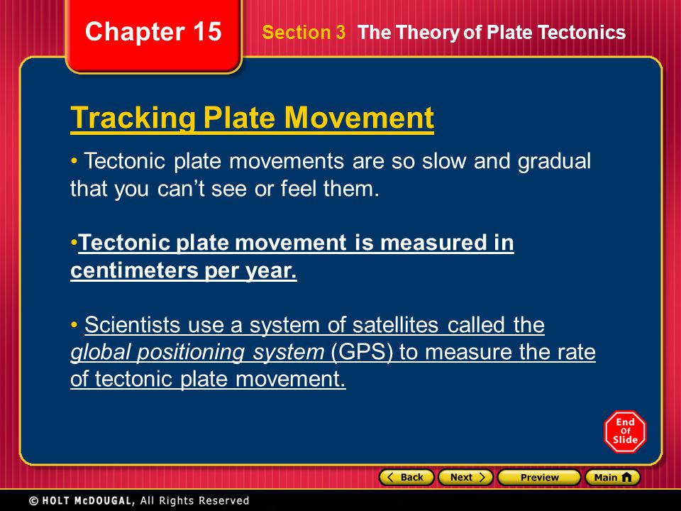 Tracking Plate Movement