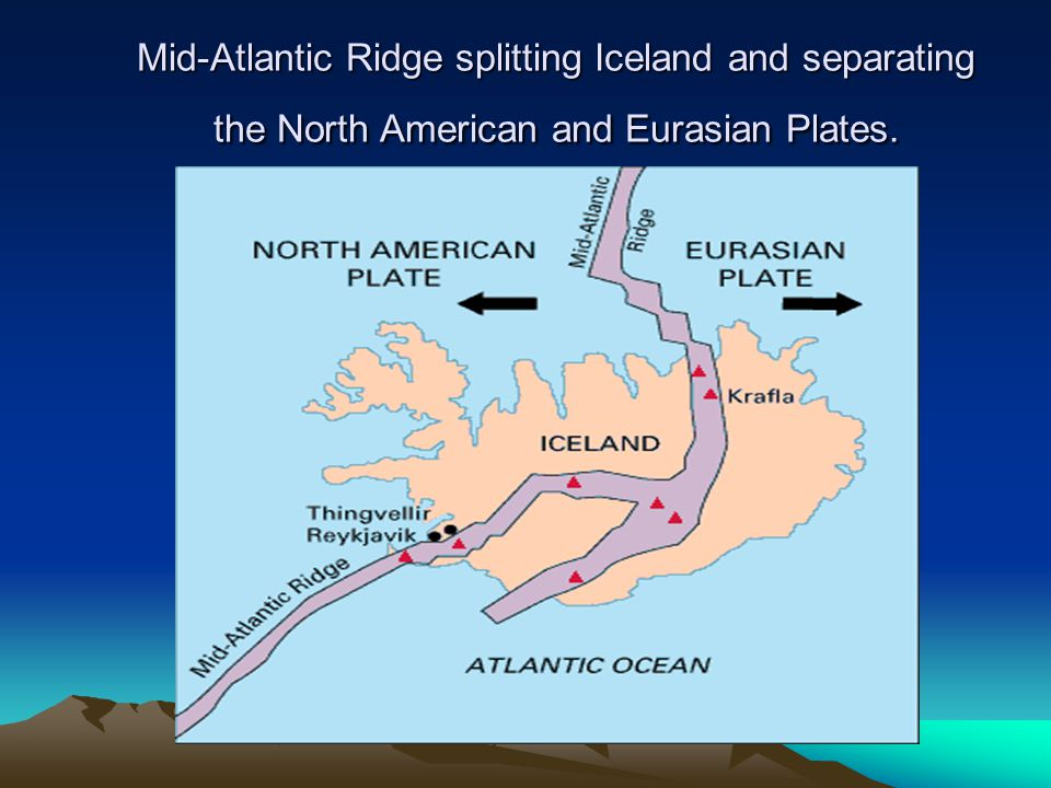Mid-Atlantic Ridge splitting Iceland and separating the North American and Eurasian Plates.