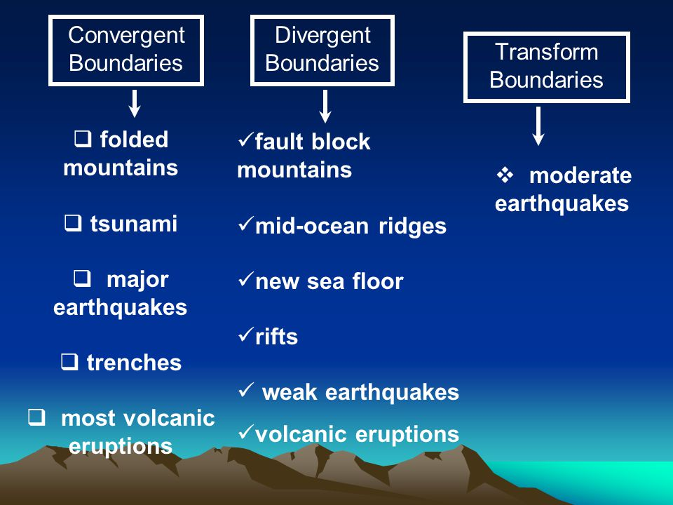 most volcanic eruptions