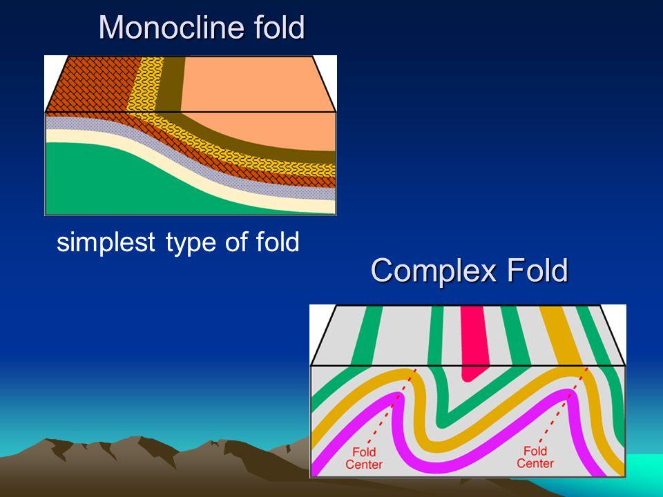 Monocline fold simplest type of fold Complex Fold