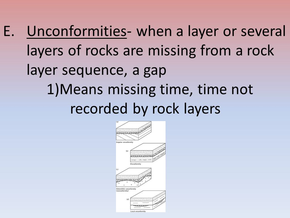 Unconformities- when a layer or several layers of rocks are missing from a rock layer sequence, a gap