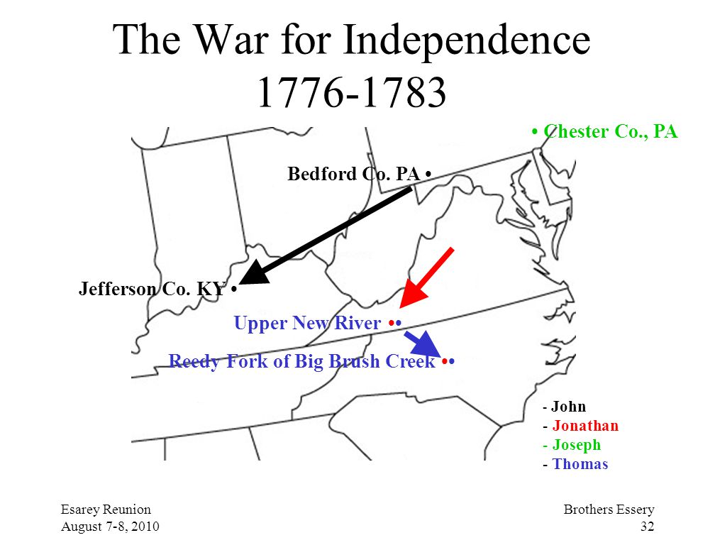 The War for Independence 1776-1783