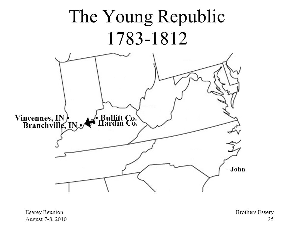 The Young Republic 1783-1812 Vincennes, IN • • Bullitt Co.