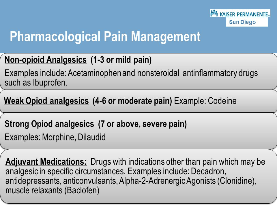 Pharmacological Pain Management