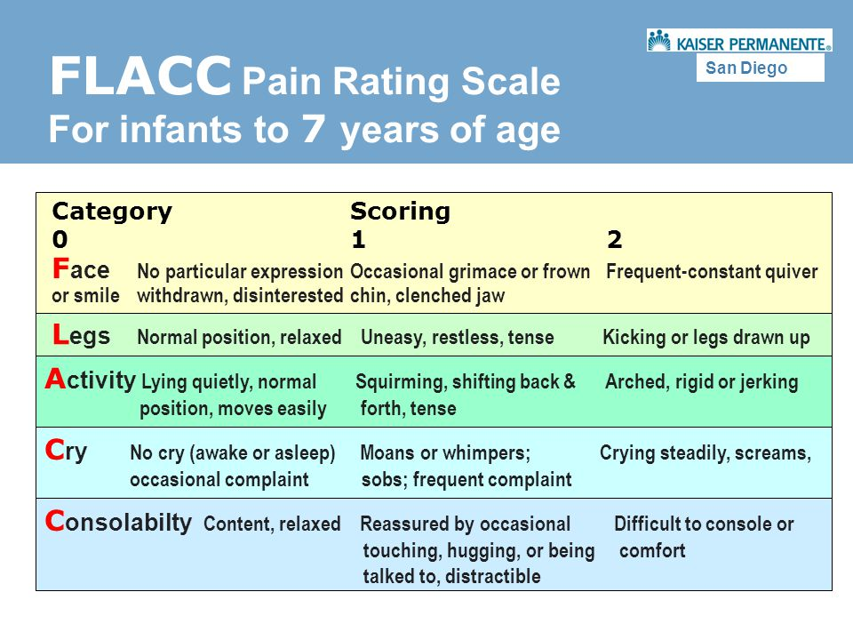 FLACC Pain Rating Scale