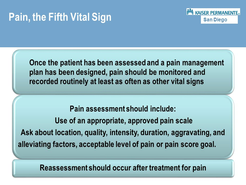 Pain, the Fifth Vital Sign