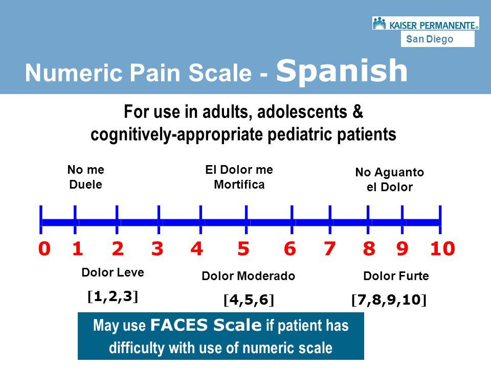 Numeric Pain Scale - Spanish