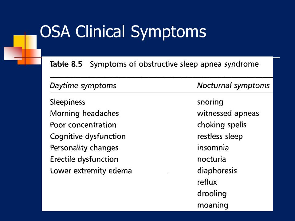 OSA Clinical Symptoms