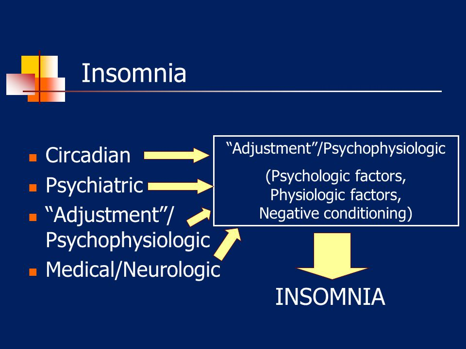 Insomnia INSOMNIA Circadian Psychiatric