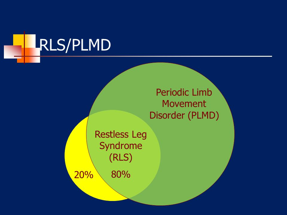 RLS/PLMD Periodic Limb Movement Disorder (PLMD)