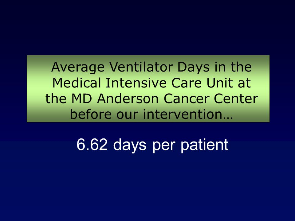 Average Ventilator Days in the Medical Intensive Care Unit at the MD Anderson Cancer Center before our intervention…
