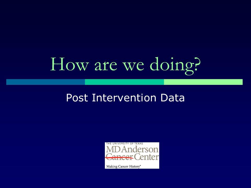Post Intervention Data