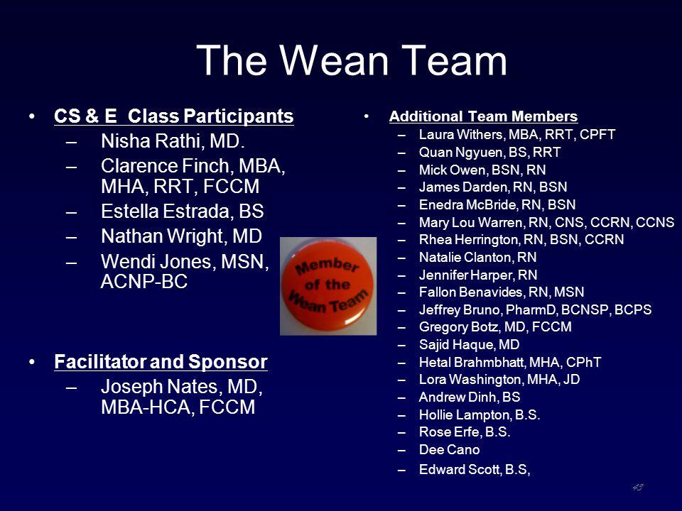 The Wean Team CS & E Class Participants Nisha Rathi, MD.