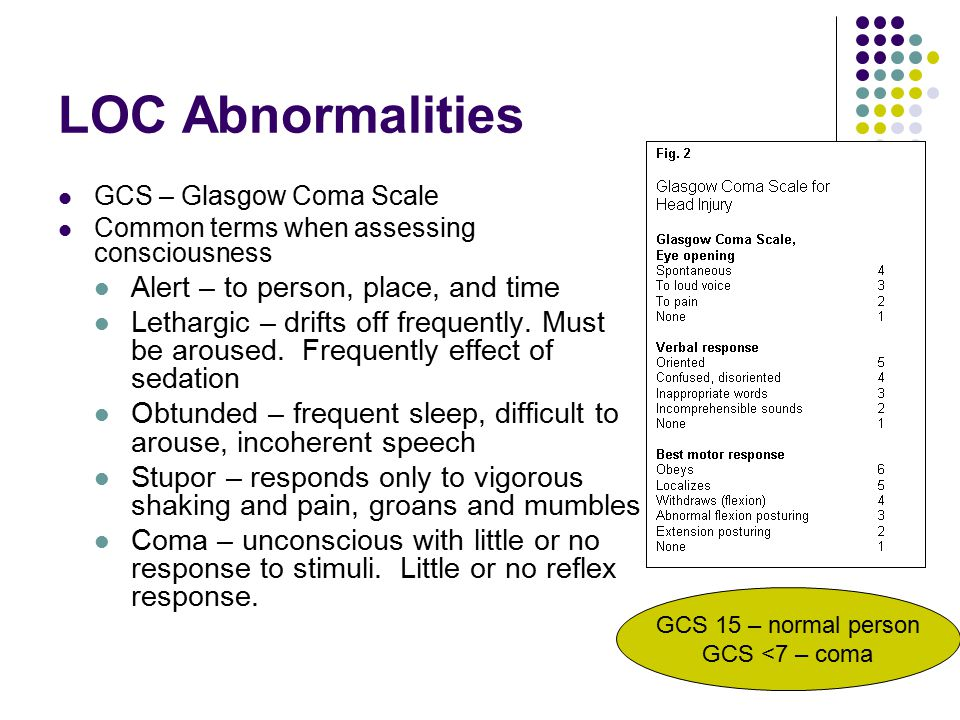 LOC Abnormalities Alert – to person, place, and time