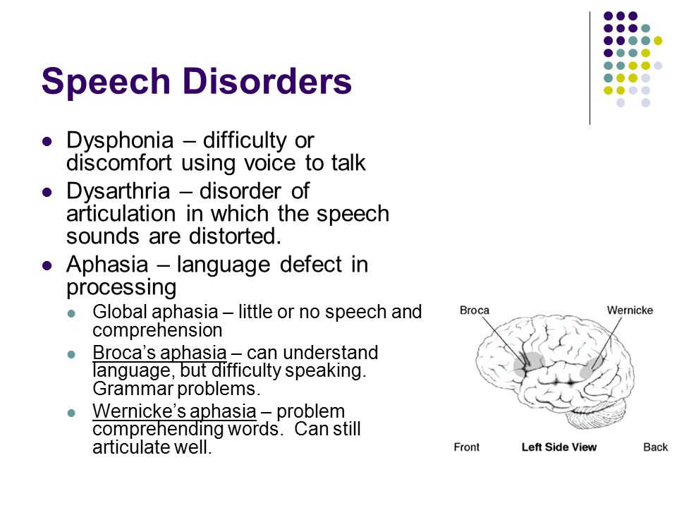 Speech Disorders Dysphonia – difficulty or discomfort using voice to talk.
