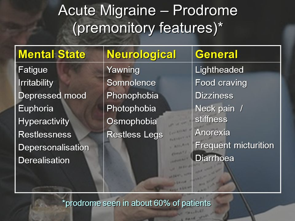 Acute Migraine – Prodrome (premonitory features)*