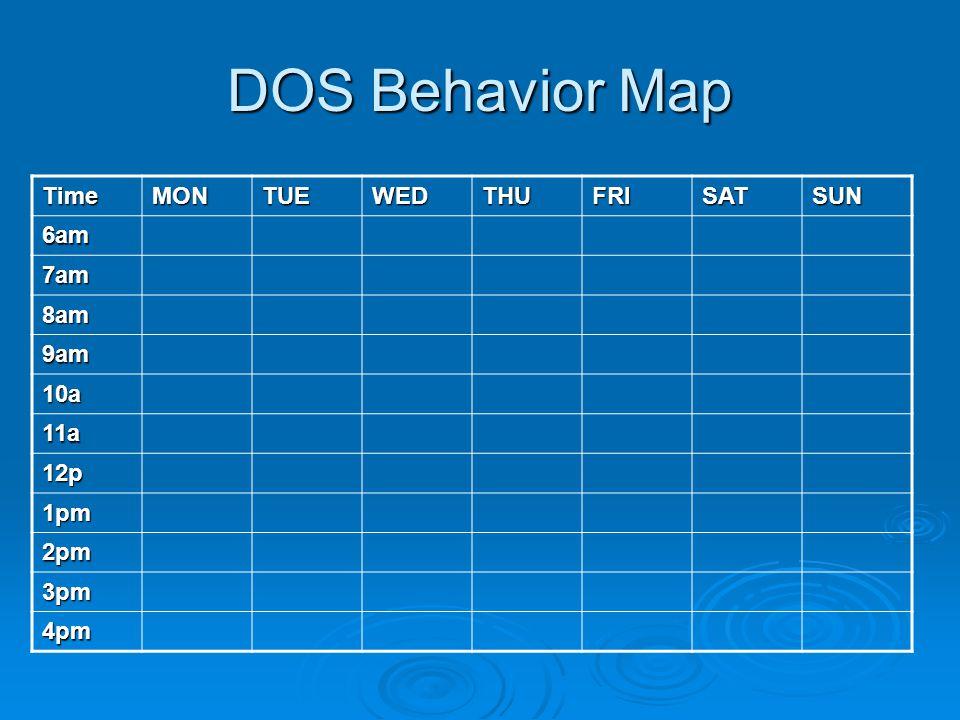 DOS Behavior Map Time MON TUE WED THU FRI SAT SUN 6am 7am 8am 9am 10a