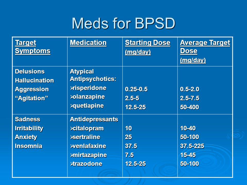 Meds for BPSD Target Symptoms Medication Starting Dose