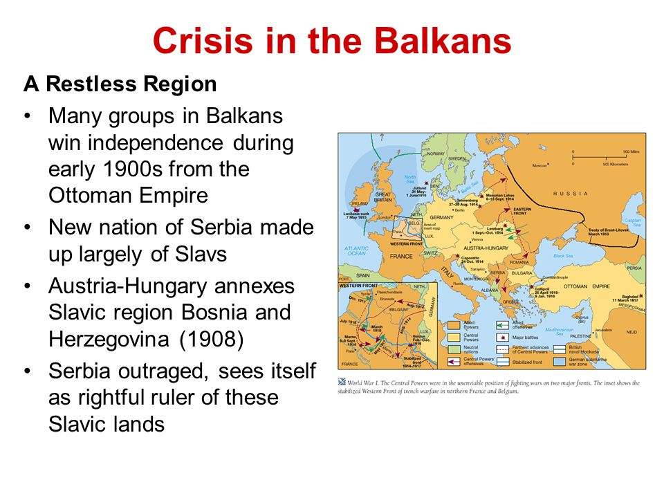 Crisis in the Balkans A Restless Region