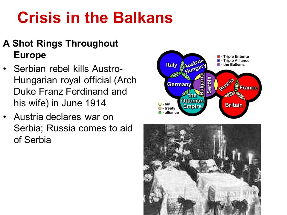 Crisis in the Balkans A Shot Rings Throughout Europe