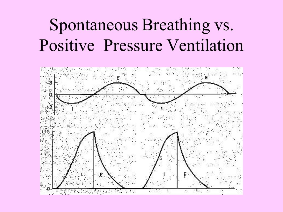 Spontaneous Breathing vs. Positive Pressure Ventilation