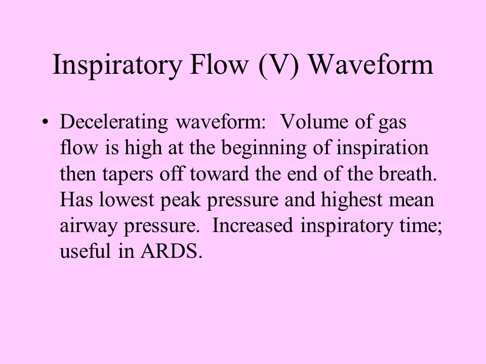 Inspiratory Flow (V) Waveform