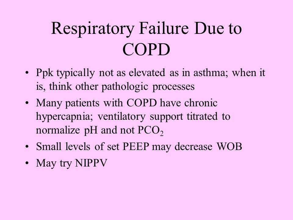 Respiratory Failure Due to COPD