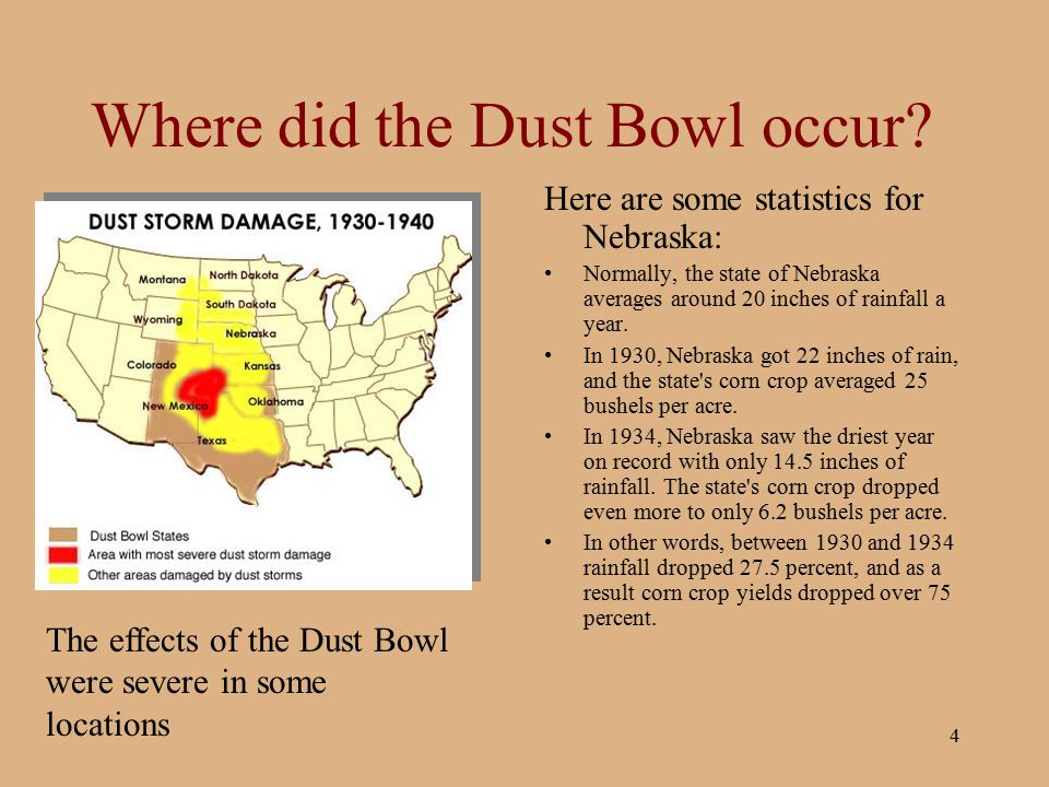 Where did the Dust Bowl occur