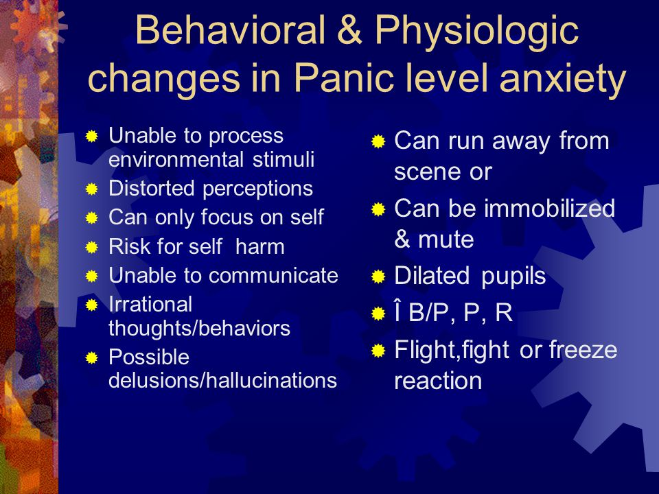 Behavioral & Physiologic changes in Panic level anxiety