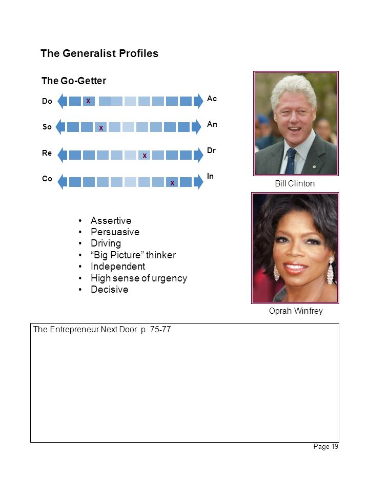 The Generalist Profiles
