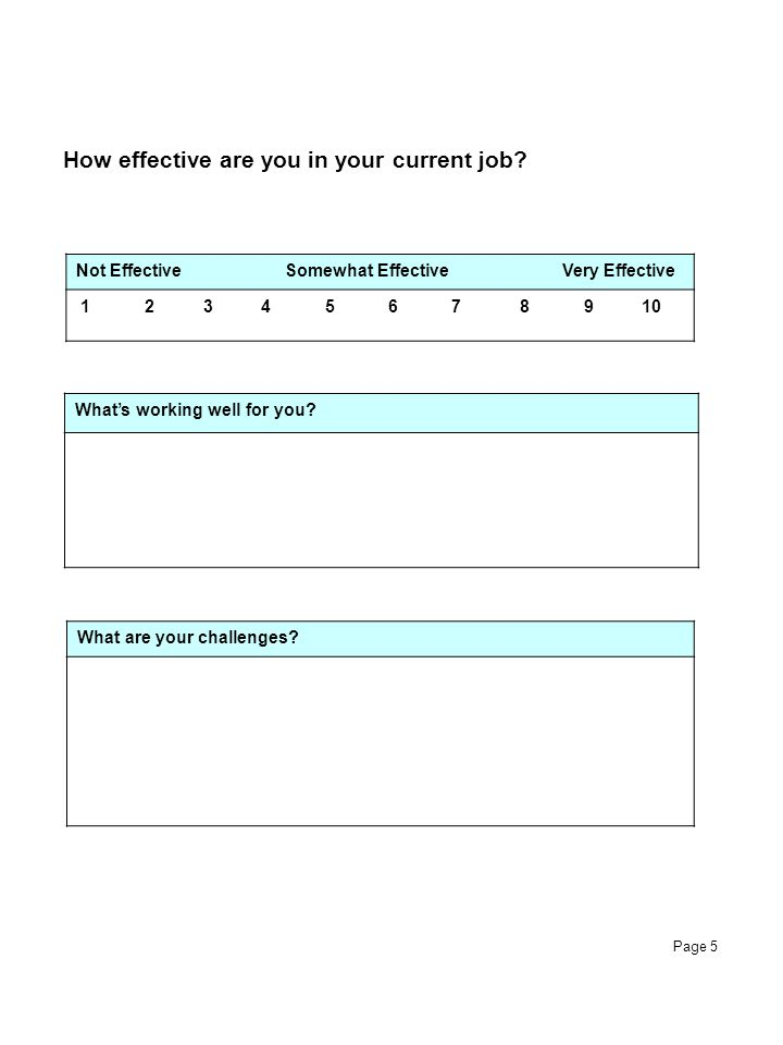 How effective are you in your current job