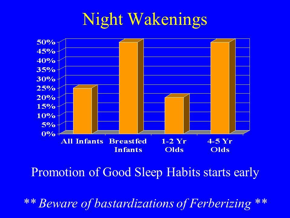 Night Wakenings Promotion of Good Sleep Habits starts early