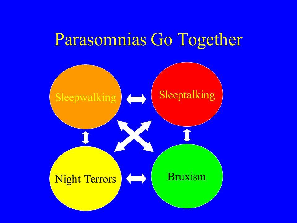 Parasomnias Go Together