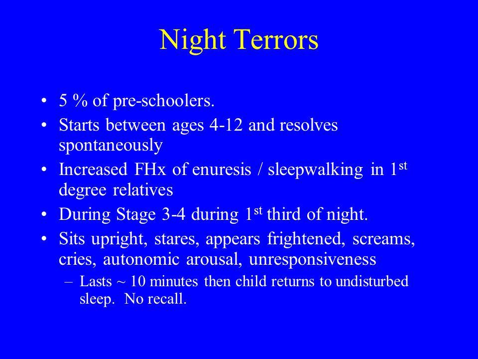 Night Terrors 5 % of pre-schoolers.
