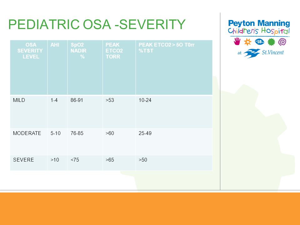 PEDIATRIC OSA -SEVERITY