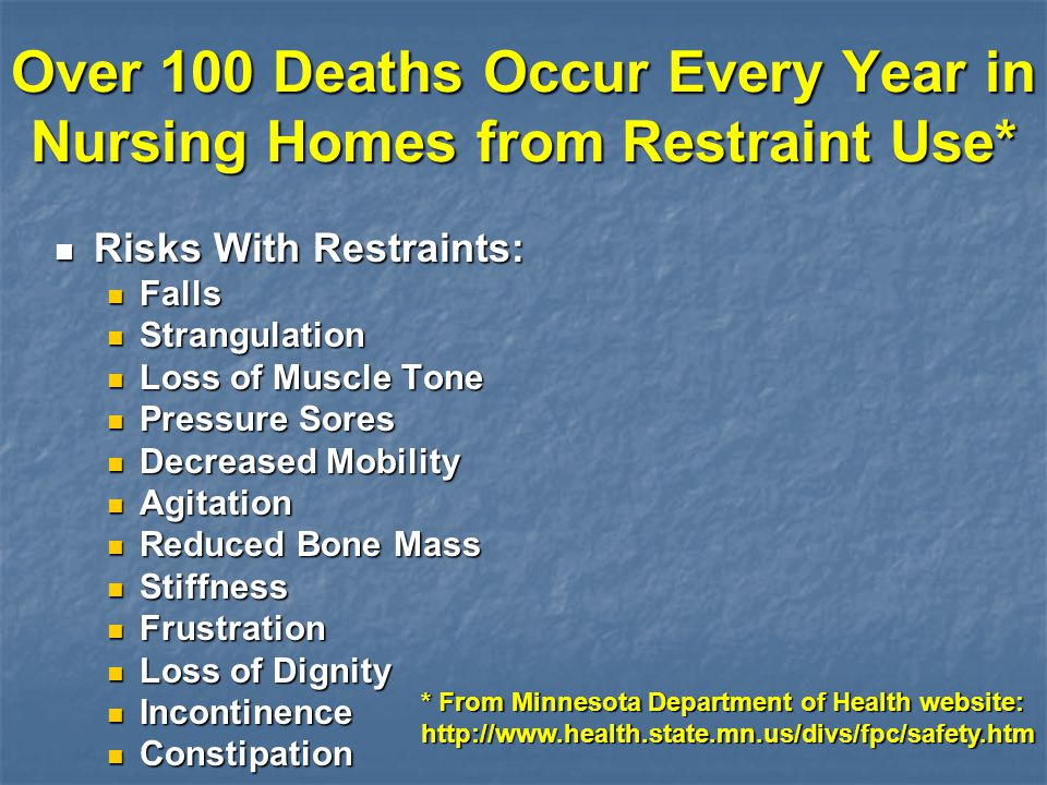 Over 100 Deaths Occur Every Year in Nursing Homes from Restraint Use*